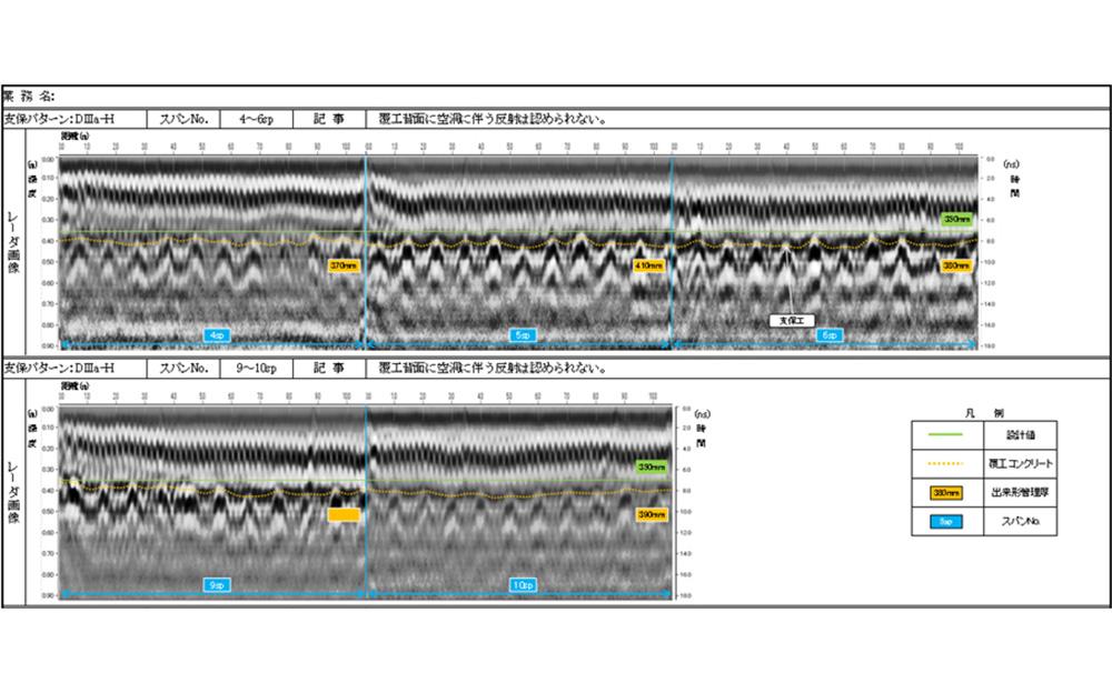 覆工コンクリートの充填確認「電磁波探査装置」